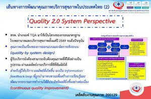 Quality 2.0 System Perspactive