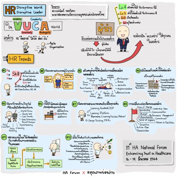 HR Disruptive World Disruptive Leader.