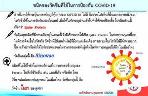 Covid-19 Vaccine Type