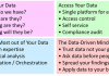 Intelligent Inventory Management